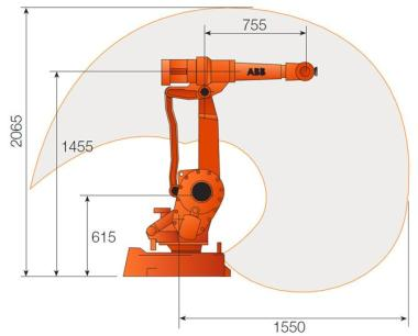 ABB IRB 2400 industrial robot