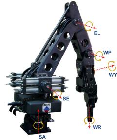 Kraft GRIPS hydraulic manipulator with force feedback